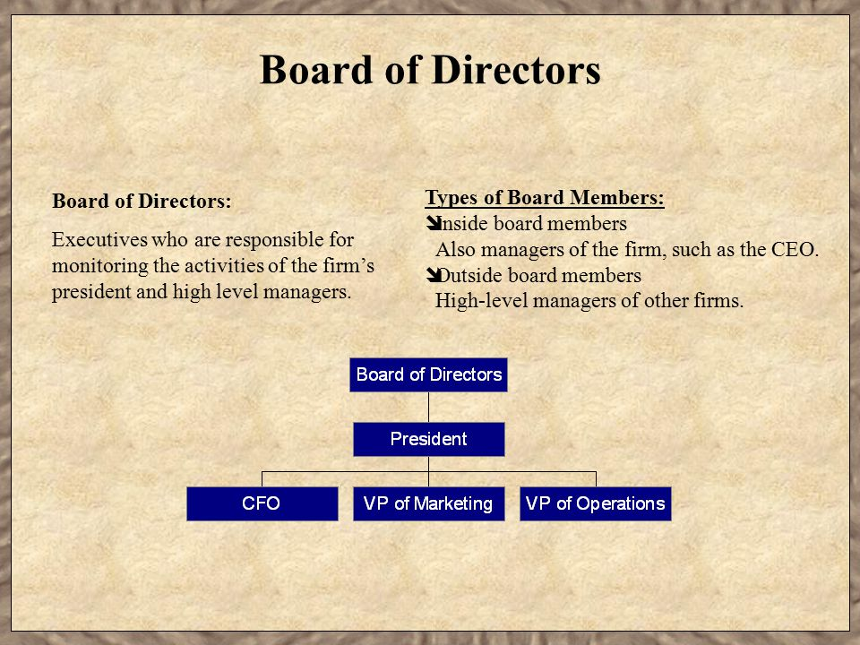 Board of Directors Board of Directors: Executives who are responsible for monitoring the activities of the firm's president and high level managers.