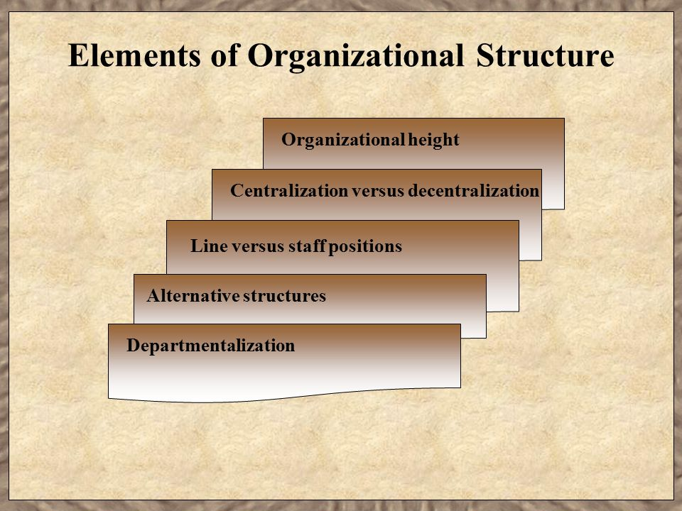 Organizational Height The number of layers from the top to the bottom of the organization.