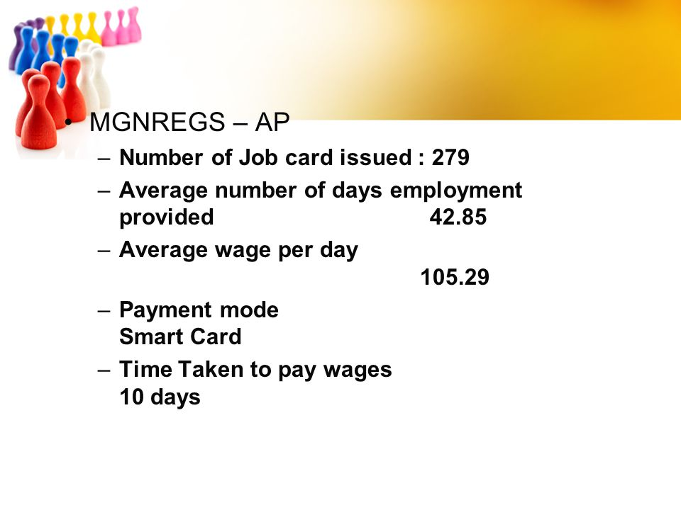 MGNREGS – AP –Number of Job card issued : 279 –Average number of days employment provided 42.85 –Average wage per day 105.29 –Payment mode Smart Card