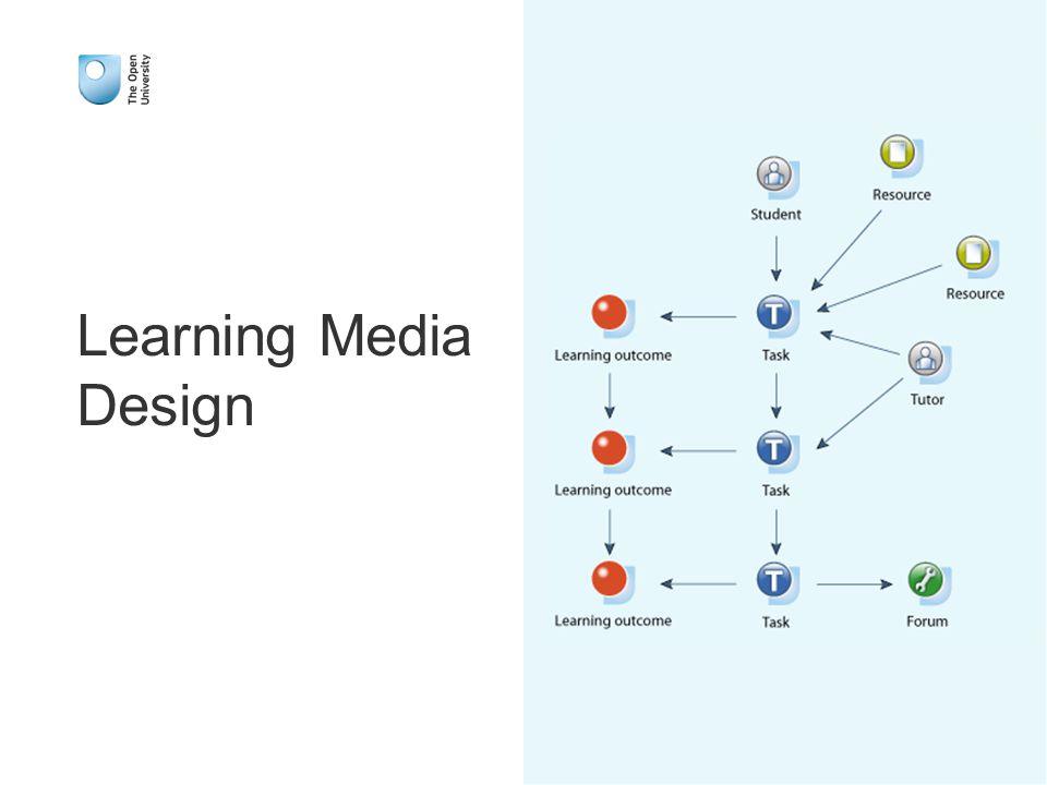 Learning Media Design