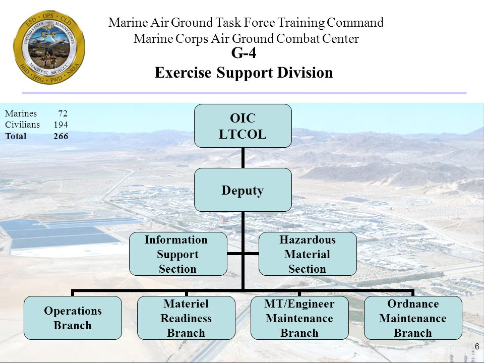 Marine Air Ground Task Force Training Command Marine Corps Air Ground Combat Center 6 G-4 Exercise Support Division OIC LTCOL Deputy Operations Branch