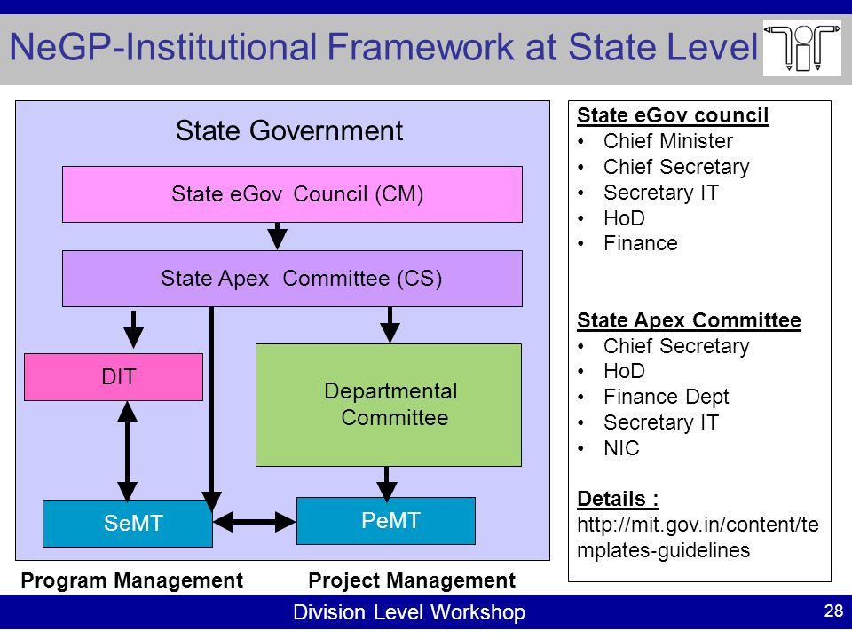 Division Level Workshop NeGP-Institutional Framework at State Level 28 Program ManagementProject Management StateeGovCouncil (CM) State Apex Committee (CS) Departmental Committee SeMT DIT DeMT State Government StateeGovCouncil (CM) State Apex Committee (CS) Departmental Committee SeMT DIT PeMT State Government State eGov council Chief Minister Chief Secretary Secretary IT HoD Finance State Apex Committee Chief Secretary HoD Finance Dept Secretary IT NIC Details : http://mit.gov.in/content/te mplates ‐ guidelines