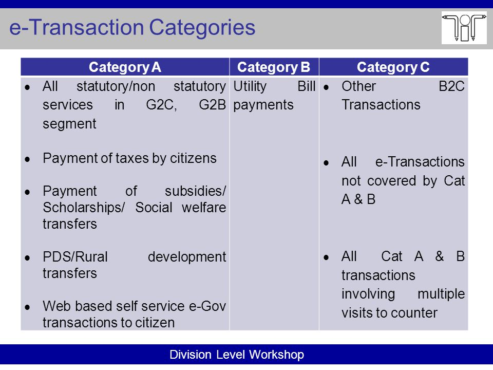 Division Level Workshop e-Transaction Categories Category ACategory BCategory C  All statutory/non statutory services in G2C, G2B segment  Payment of taxes by citizens  Payment of subsidies/ Scholarships/ Social welfare transfers  PDS/Rural development transfers  Web based self service e-Gov transactions to citizen Utility Bill payments  Other B2C Transactions  All e-Transactions not covered by Cat A & B  All Cat A & B transactions involving multiple visits to counter