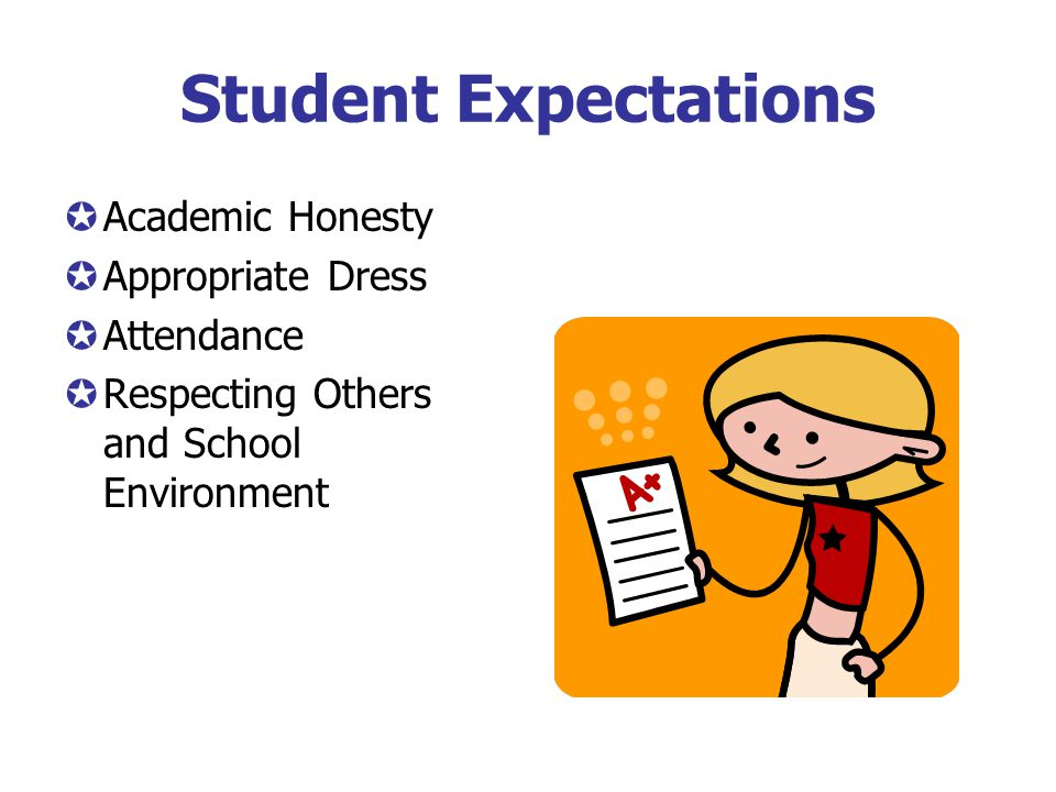 Student Expectations µAcademic Honesty µAppropriate Dress µAttendance µRespecting Others and School Environment
