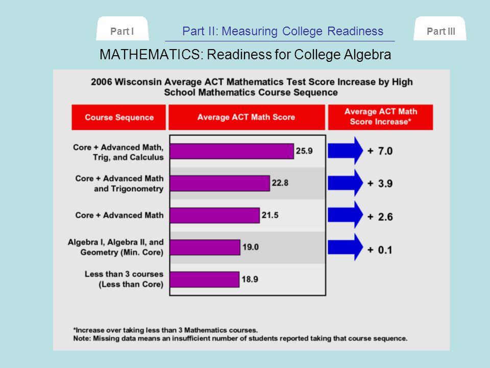 MATHEMATICS: Readiness for College Algebra Part II: Measuring College Readiness Part IIIPart I