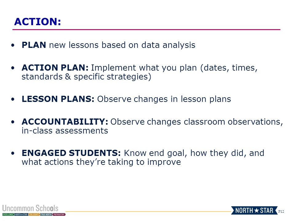 P12 PLAN new lessons based on data analysis ACTION PLAN: Implement what you plan (dates, times, standards & specific strategies) LESSON PLANS: Observe changes in lesson plans ACCOUNTABILITY: Observe changes classroom observations, in-class assessments ENGAGED STUDENTS: Know end goal, how they did, and what actions they're taking to improve ACTION: