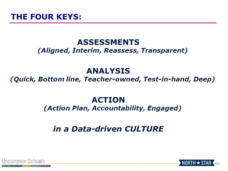 P13 ASSESSMENTS (Aligned, Interim, Reassess, Transparent) ANALYSIS (Quick, Bottom line, Teacher-owned, Test-in-hand, Deep) ACTION (Action Plan, Accountability, Engaged) in a Data-driven CULTURE THE FOUR KEYS: