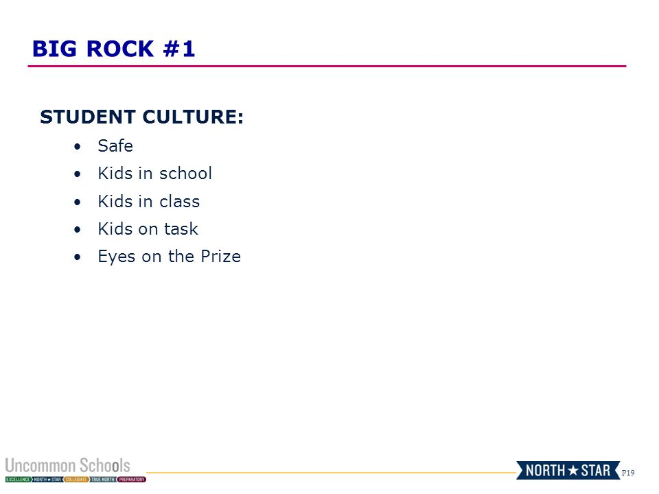 P19 STUDENT CULTURE: Safe Kids in school Kids in class Kids on task Eyes on the Prize BIG ROCK #1
