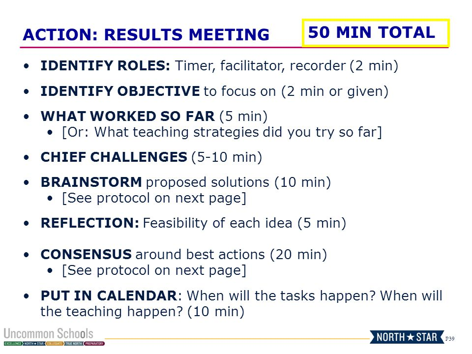 P39 IDENTIFY ROLES: Timer, facilitator, recorder (2 min) IDENTIFY OBJECTIVE to focus on (2 min or given) WHAT WORKED SO FAR (5 min) [Or: What teaching strategies did you try so far] CHIEF CHALLENGES (5-10 min) BRAINSTORM proposed solutions (10 min) [See protocol on next page] REFLECTION: Feasibility of each idea (5 min) CONSENSUS around best actions (20 min) [See protocol on next page] PUT IN CALENDAR: When will the tasks happen.