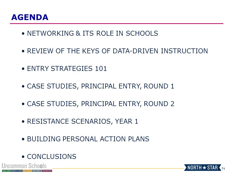 P4 AGENDA NETWORKING & ITS ROLE IN SCHOOLS REVIEW OF THE KEYS OF DATA-DRIVEN INSTRUCTION ENTRY STRATEGIES 101 CASE STUDIES, PRINCIPAL ENTRY, ROUND 1 CASE STUDIES, PRINCIPAL ENTRY, ROUND 2 RESISTANCE SCENARIOS, YEAR 1 BUILDING PERSONAL ACTION PLANS CONCLUSIONS