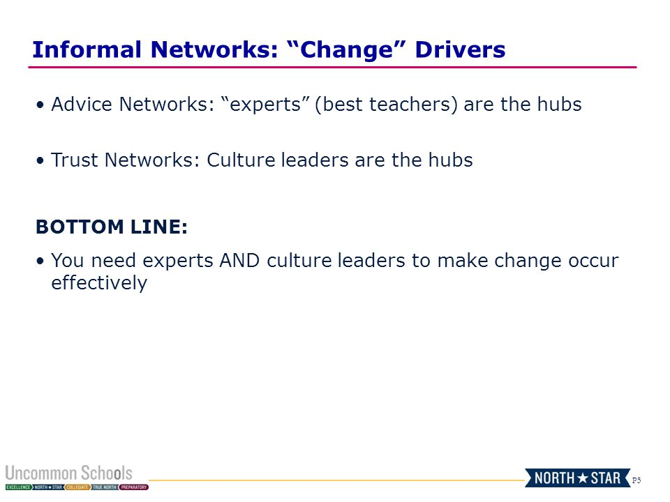 P5 Advice Networks: experts (best teachers) are the hubs Trust Networks: Culture leaders are the hubs BOTTOM LINE: You need experts AND culture leaders to make change occur effectively Informal Networks: Change Drivers