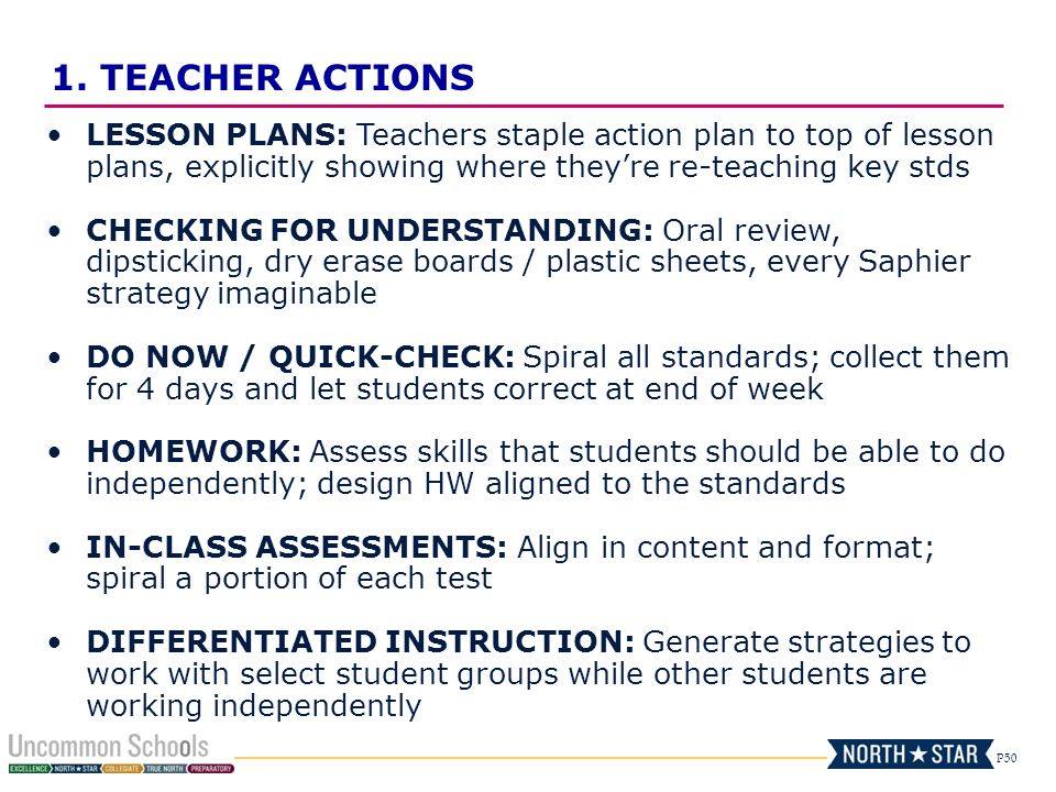 P50 LESSON PLANS: Teachers staple action plan to top of lesson plans, explicitly showing where they're re-teaching key stds CHECKING FOR UNDERSTANDING: Oral review, dipsticking, dry erase boards / plastic sheets, every Saphier strategy imaginable DO NOW / QUICK-CHECK: Spiral all standards; collect them for 4 days and let students correct at end of week HOMEWORK: Assess skills that students should be able to do independently; design HW aligned to the standards IN-CLASS ASSESSMENTS: Align in content and format; spiral a portion of each test DIFFERENTIATED INSTRUCTION: Generate strategies to work with select student groups while other students are working independently 1.