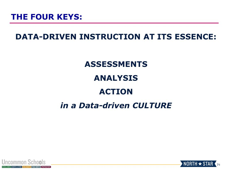 P6 DATA-DRIVEN INSTRUCTION AT ITS ESSENCE: ASSESSMENTS ANALYSIS ACTION in a Data-driven CULTURE THE FOUR KEYS: