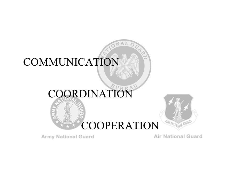 References NGR 5-1 NGR = NATIONAL GUARD REGULATION MASTER COOPERATIVE AGREEMENT (MCA)
