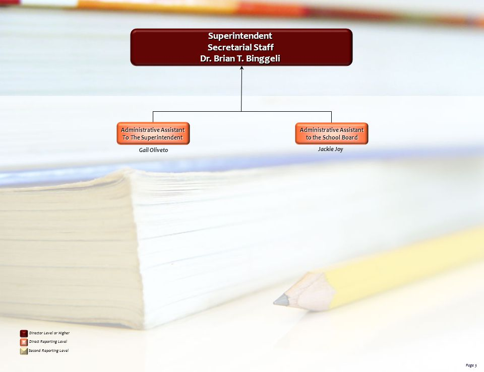 Certification & Instructional Professional Development Director Dr.