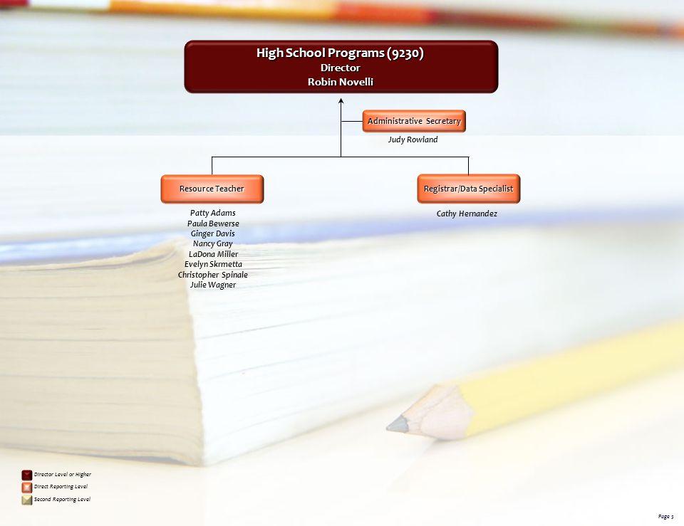 Middle School Programs (9231/7001) Director Barbara A.