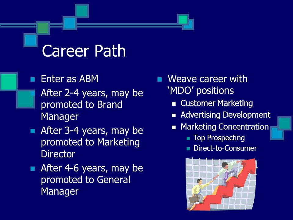 Career Path Enter as ABM After 2-4 years, may be promoted to Brand Manager After 3-4 years, may be promoted to Marketing Director After 4-6 years, may be promoted to General Manager Weave career with 'MDO' positions Customer Marketing Advertising Development Marketing Concentration Top Prospecting Direct-to-Consumer