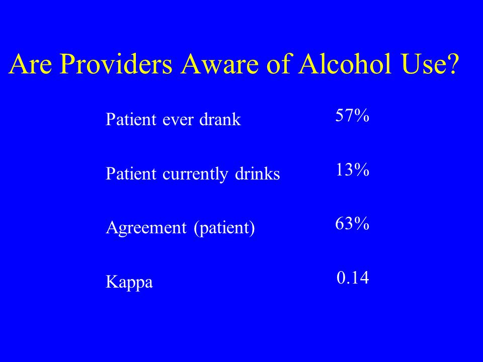 How Common is Alcohol Use/Abuse (HIV+ Veteran Report) Drinks alcohol86% Drinks currently40% AUDIT (  8) 33% > 6 drinks one occasion33%