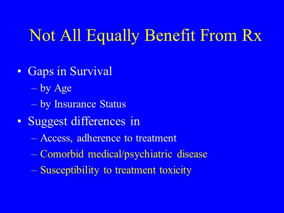 Effects of Substance Use/Abuse Nonadherence Hepatitis Addiction PsychiatricMedical Risky Sexual Behaviors Depression Bone Marrow Suppression