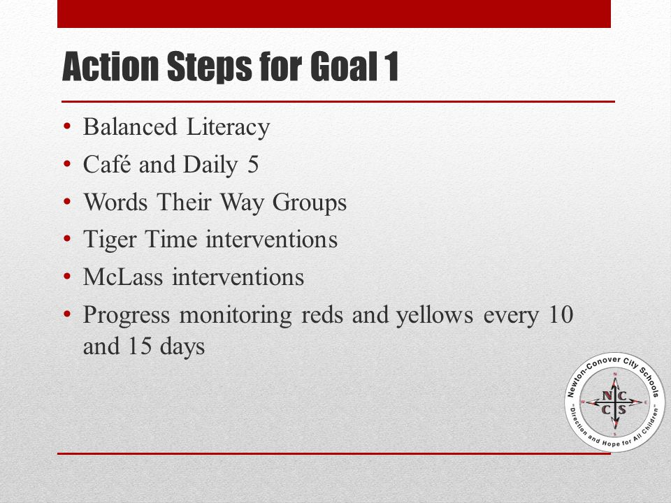 Action Steps for Goal 1 Balanced Literacy Café and Daily 5 Words Their Way Groups Tiger Time interventions McLass interventions Progress monitoring reds and yellows every 10 and 15 days