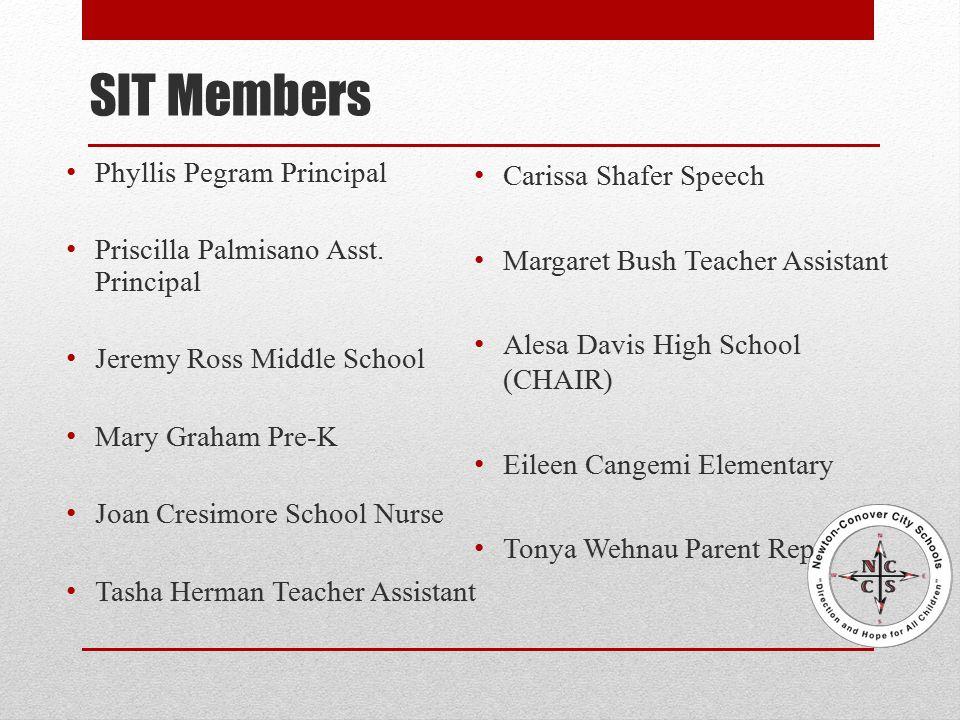 SIT Members Phyllis Pegram Principal Priscilla Palmisano Asst.