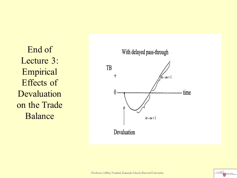 Professor Jeffrey Frankel, Kennedy School, Harvard University End of Lecture 3: Empirical Effects of Devaluation on the Trade Balance