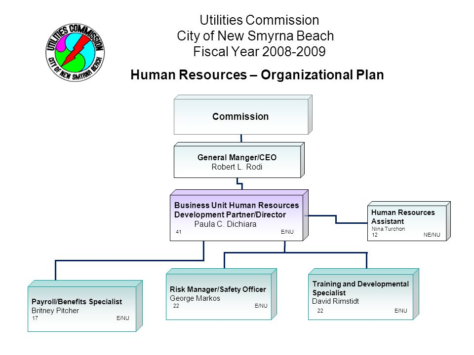 Utilities Commission City of New Smyrna Beach Fiscal Year 2008-2009 Human Resources – Organizational Plan Commission General Manger/CEO Robert L.