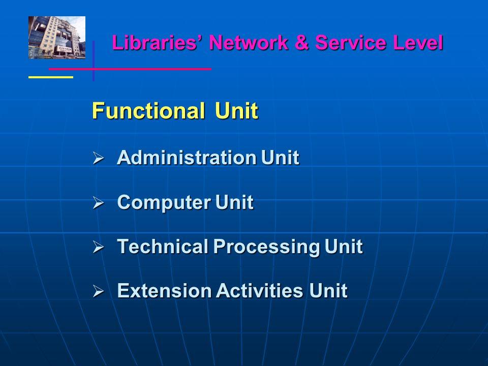 Libraries' Network & Service Level Functional Unit  Administration Unit  Computer Unit  Technical Processing Unit  Extension Activities Unit