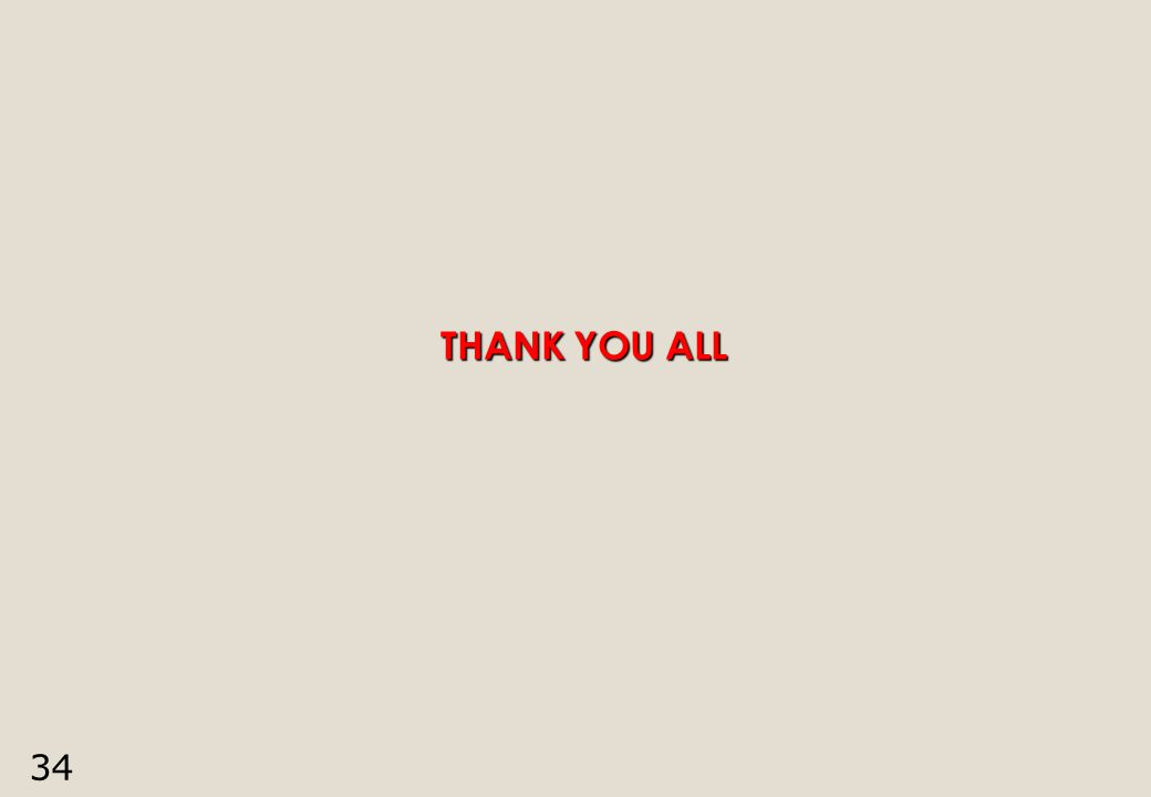 34 THANK YOU ALL