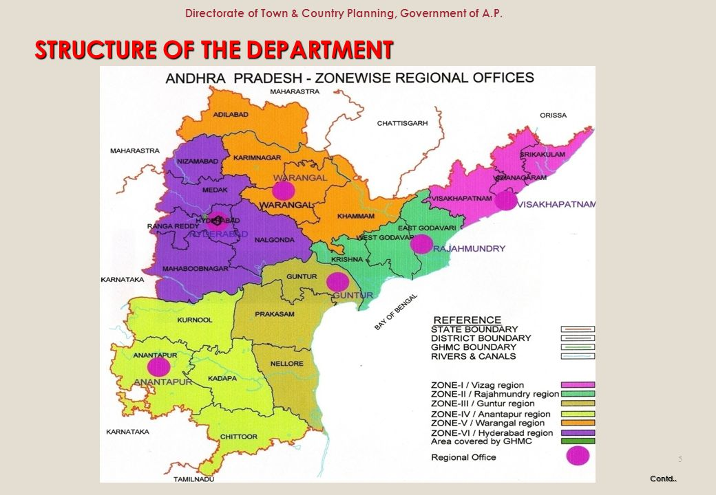 STRUCTURE OF THE DEPARTMENT Contd.. 5 Directorate of Town & Country Planning, Government of A.P.