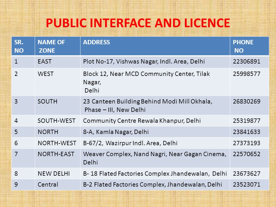 PUBLIC INTERFACE AND LICENCE SR.