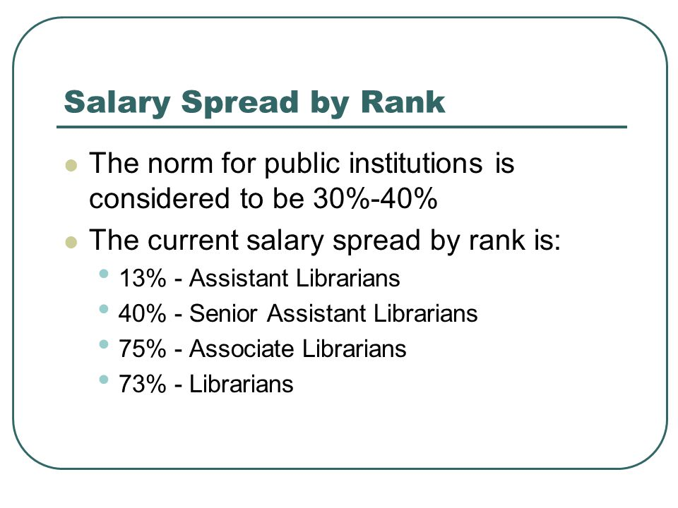 Salary Spread by Rank The norm for public institutions is considered to be 30%-40% The current salary spread by rank is: 13% - Assistant Librarians 40
