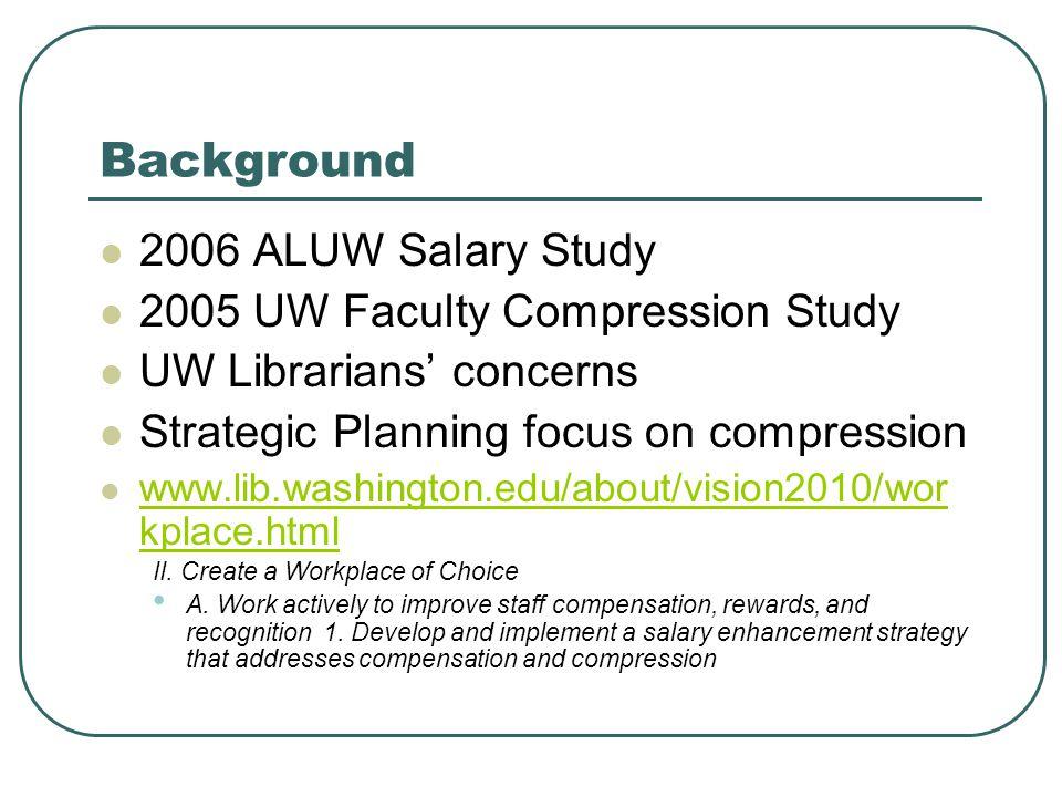 Background 2006 ALUW Salary Study 2005 UW Faculty Compression Study UW Librarians' concerns Strategic Planning focus on compression www.lib.washington