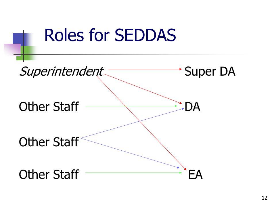 12 SuperintendentSuper DA Other StaffDA Other Staff Other Staff EA Roles for SEDDAS