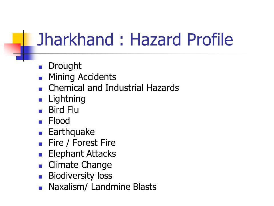 Jharkhand : Hazard Profile Drought Mining Accidents Chemical and Industrial Hazards Lightning Bird Flu Flood Earthquake Fire / Forest Fire Elephant Attacks Climate Change Biodiversity loss Naxalism/ Landmine Blasts
