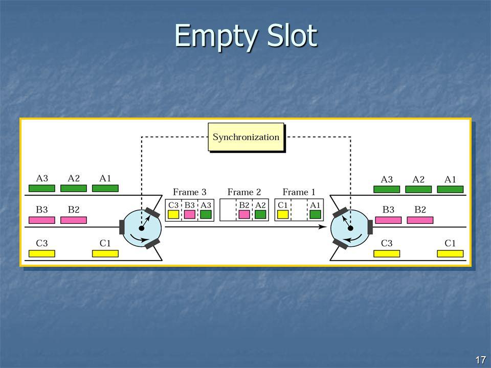 17 Empty Slot