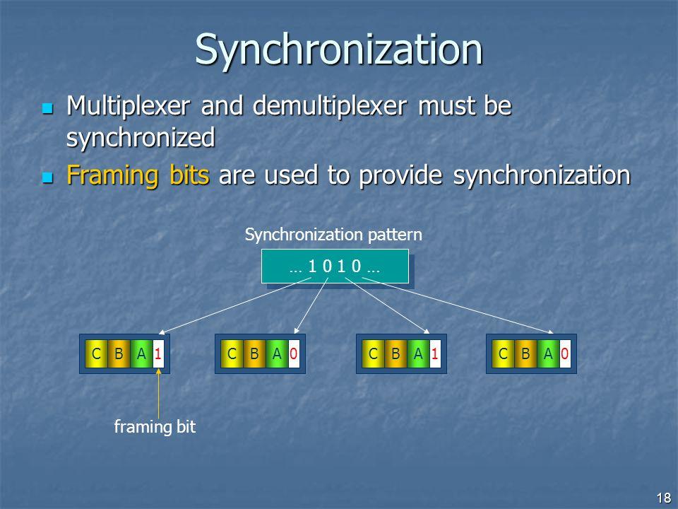 18 Synchronization BCA1 … 1 0 1 0 … Synchronization pattern Multiplexer and demultiplexer must be synchronized Multiplexer and demultiplexer must be s