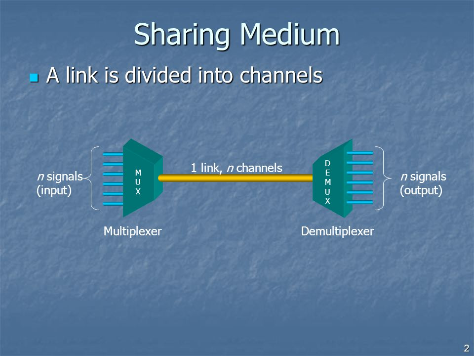 2 Sharing Medium MUXMUX DEMUXDEMUX A link is divided into channels A link is divided into channels n signals (input) n signals (output) 1 link, n chan