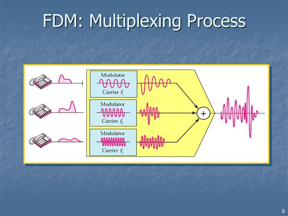 5 FDM: Multiplexing Process