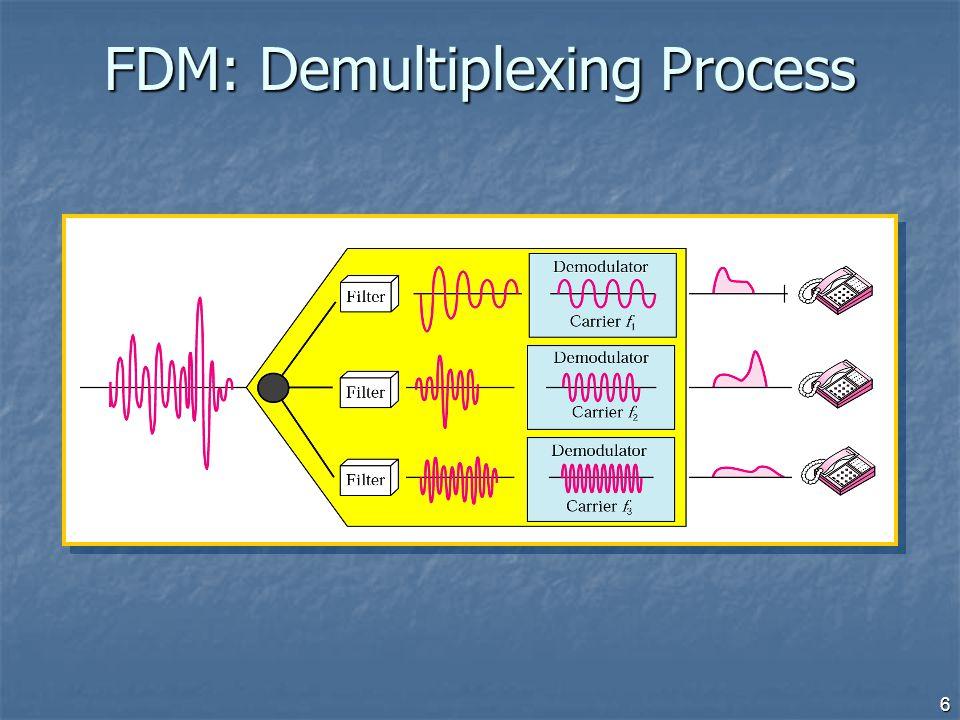 6 FDM: Demultiplexing Process