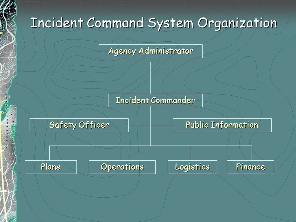 Incident Command System Organization Agency Administrator Public Information Safety Officer OperationsLogisticsPlansFinance Incident Commander