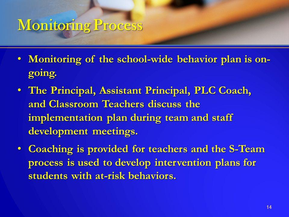 Monitoring of the school-wide behavior plan is on- going. Monitoring of the school-wide behavior plan is on- going. The Principal, Assistant Principal
