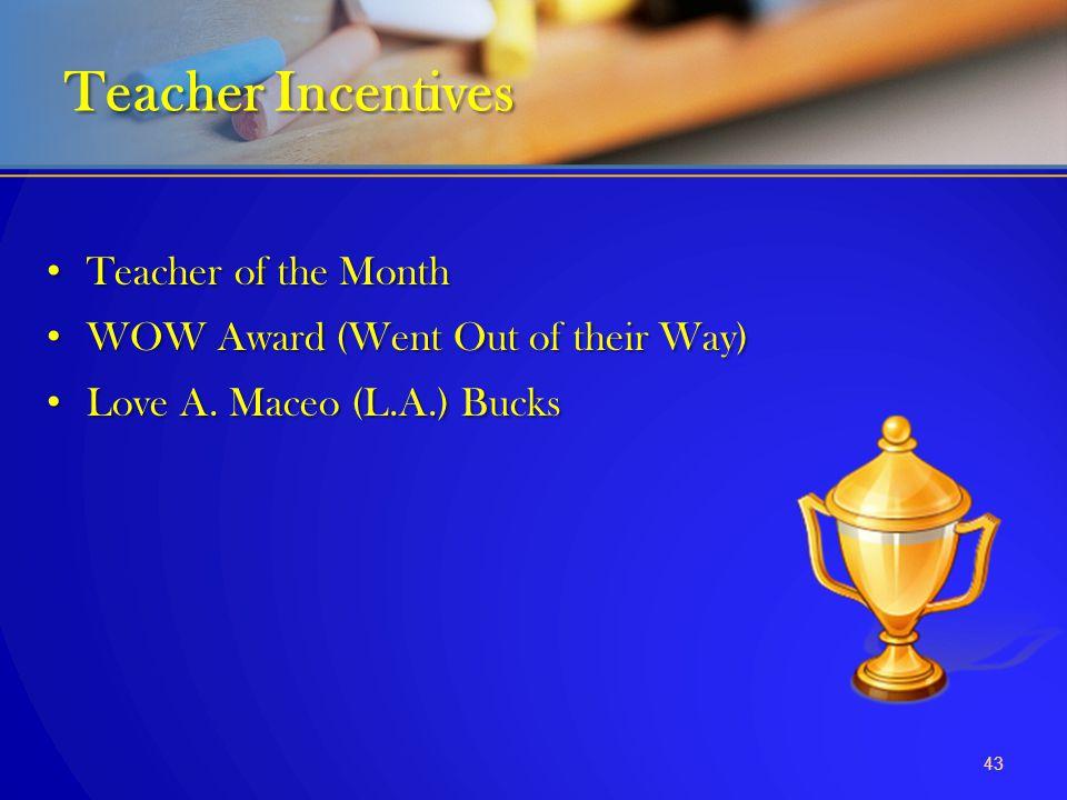 Teacher of the Month Teacher of the Month WOW Award (Went Out of their Way) WOW Award (Went Out of their Way) Love A. Maceo (L.A.) Bucks Love A. Maceo