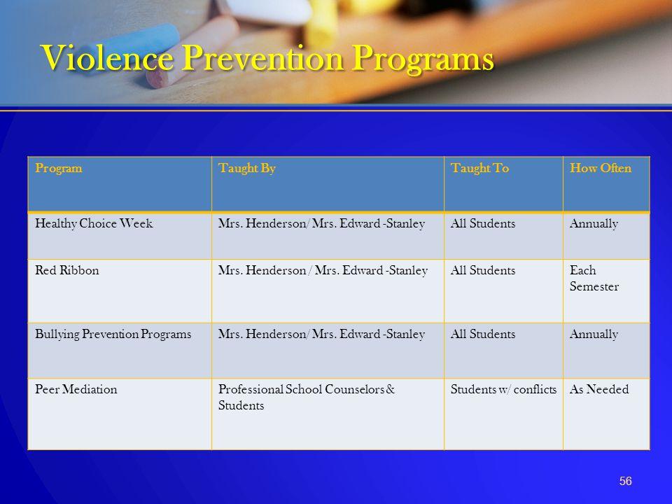 56 Violence Prevention Programs ProgramTaught ByTaught ToHow Often Healthy Choice WeekMrs. Henderson/ Mrs. Edward -StanleyAll StudentsAnnually Red Rib