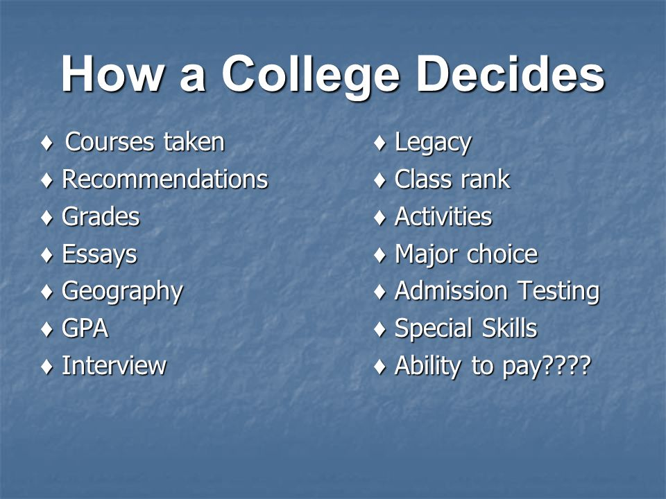 How a College Decides ♦ Courses taken ♦ Legacy ♦ Recommendations ♦ Class rank ♦ Grades ♦ Activities ♦ Essays ♦ Major choice ♦ Geography ♦ Admission Testing ♦ GPA ♦ Special Skills ♦ Interview ♦ Ability to pay