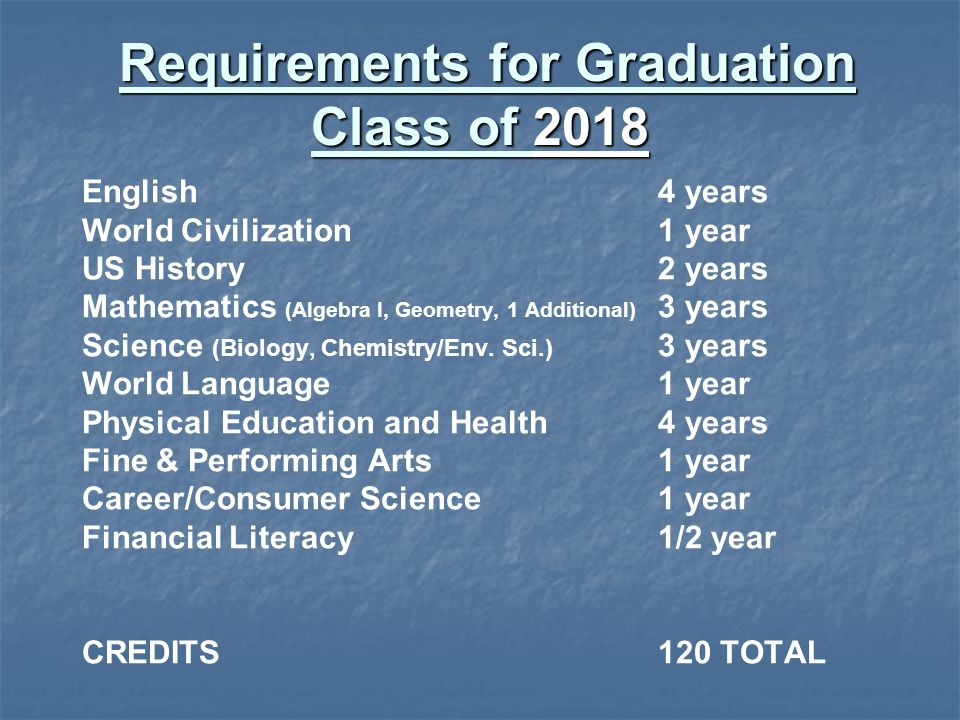 English4 years World Civilization1 year US History2 years Mathematics (Algebra I, Geometry, 1 Additional) 3 years Science (Biology, Chemistry/Env.