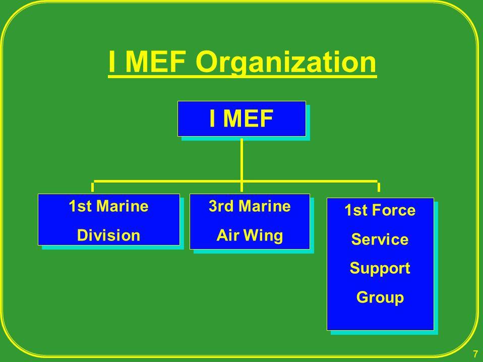 I MEF Organization I MEF 1st Marine Division 1st Marine Division 3rd Marine Air Wing 3rd Marine Air Wing 1st Force Service Support Group 1st Force Ser
