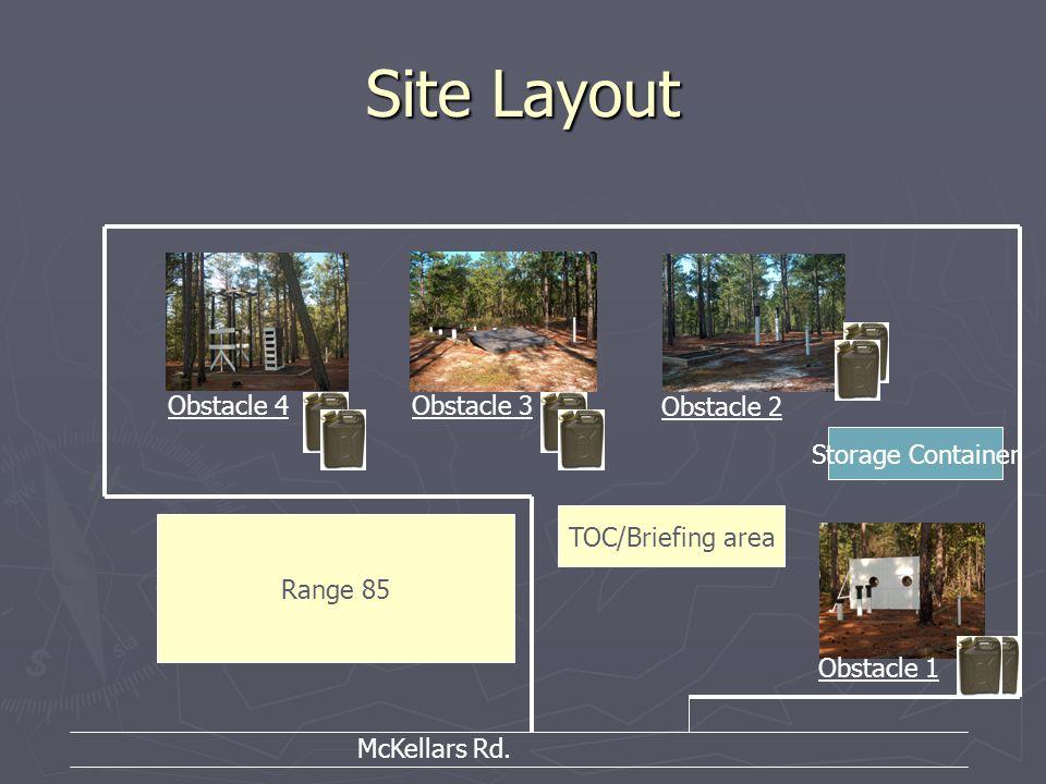 Site Layout Range 85 McKellars Rd. Storage Container Obstacle 1 Obstacle 2 Obstacle 3Obstacle 4 TOC/Briefing area