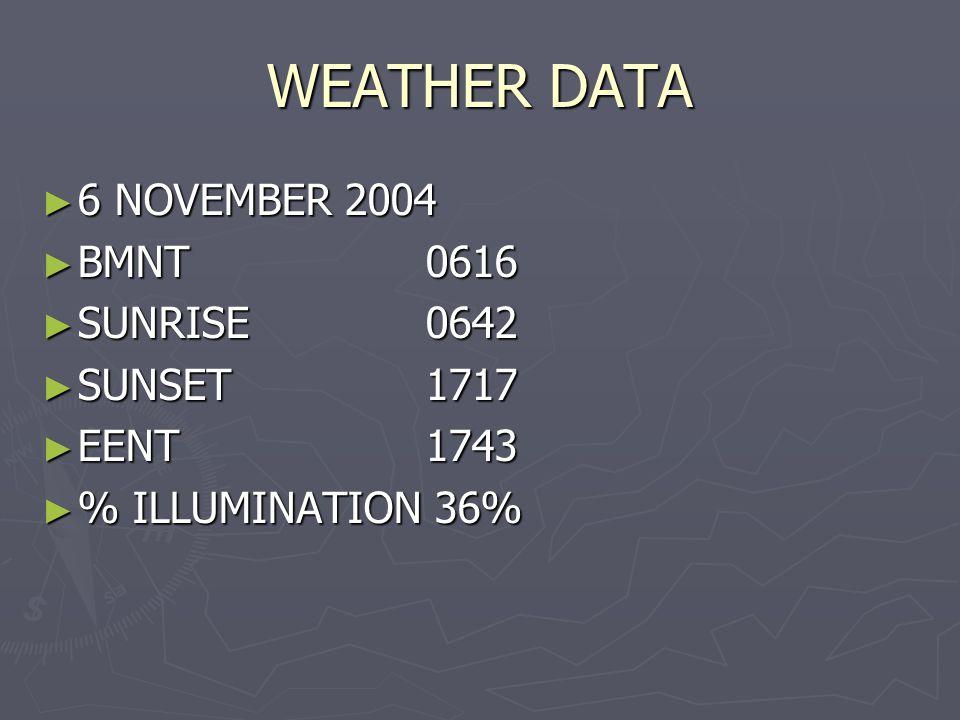 WEATHER DATA ► 6 NOVEMBER 2004 ► BMNT 0616 ► SUNRISE 0642 ► SUNSET 1717 ► EENT1743 ► % ILLUMINATION 36%