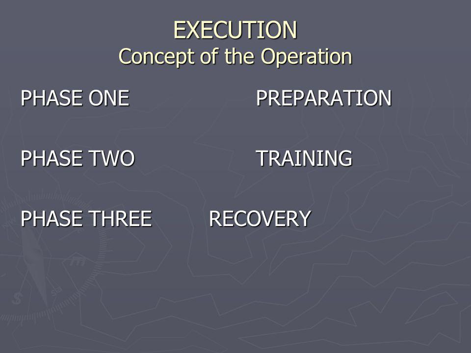 EXECUTION Concept of the Operation PHASE ONEPREPARATION PHASE TWOTRAINING PHASE THREERECOVERY